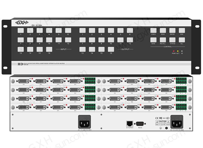 组合插卡式16系主机GX-3216H