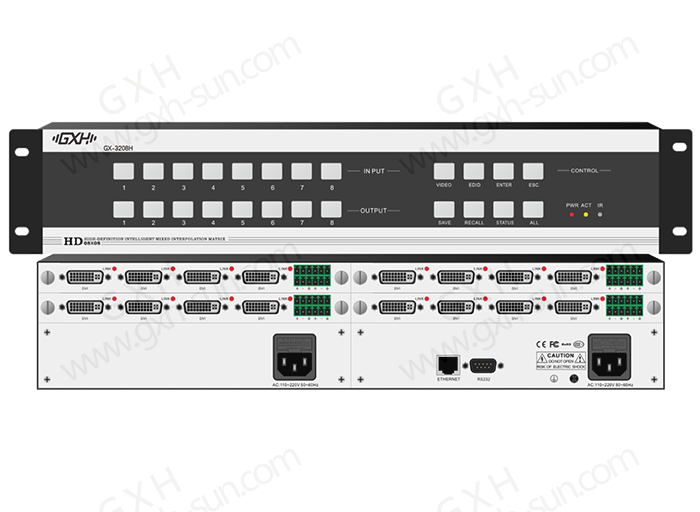 组合插卡式8系主机GX-3208H